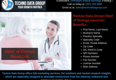 How to acquire the best and targeted Chief of Urology Email List ?